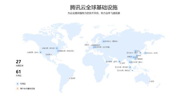 腾讯云和阿里云的竞争都卷到印尼去了