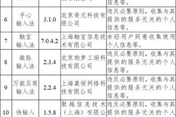 中央网信办通报搜狗输入法等33款App违法违规收集使用个人信息